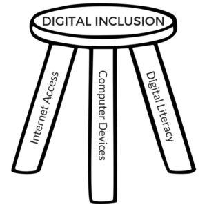 Digital inclusion stool