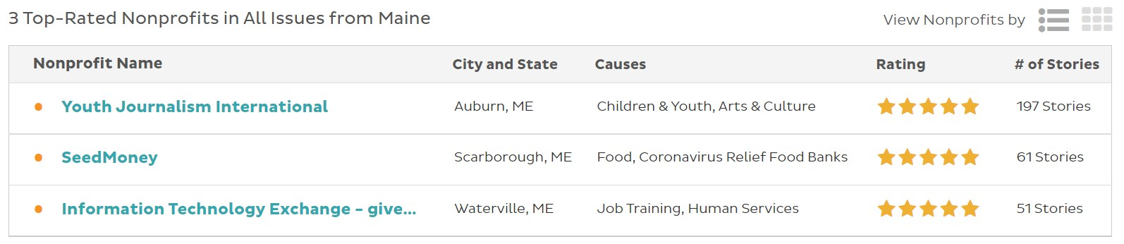 Maine Top Rated Great Nonprofits